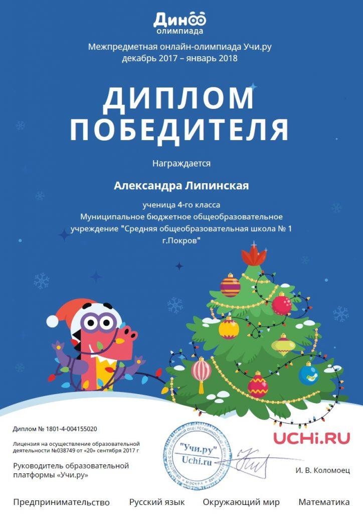 diplom_aleksandra_lipinskaya_521088